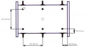 Схема расположения штифтов к воздуховоду