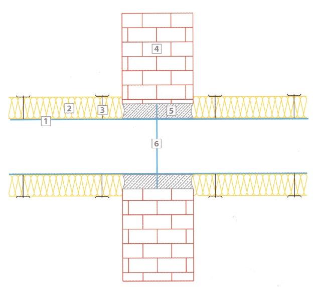 Сопряжение воздуховода со строительными конструкциями