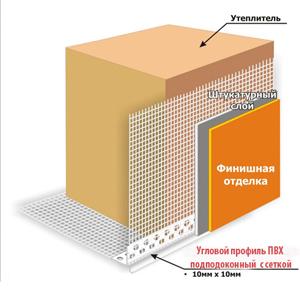 Профиль ПВХ угловой подподоконный с армирующей сеткой