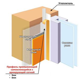 Профиль ПВХ примыкающий с армирующей сеткой