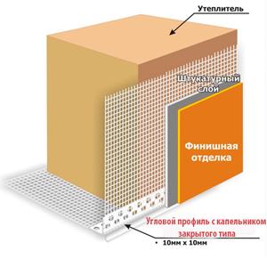 Угловой профиль ПВХ с капельником закрытого типа